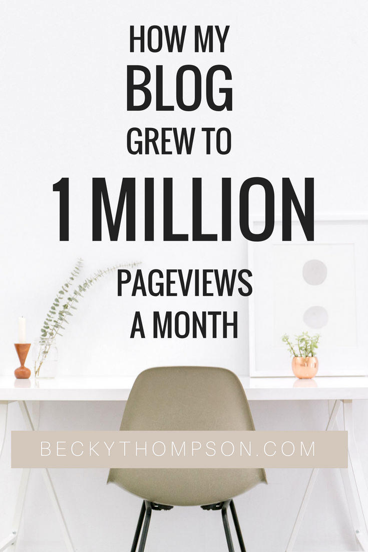How I Grew to 1 Million Pageviewws a Month
